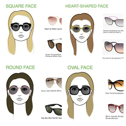 SUNGLASSES-BEST-FOR-FACE-SHAPES